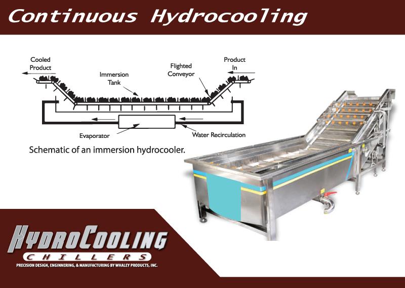 hydrocoolerchillers-process-08